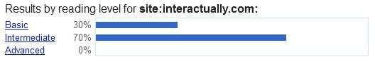 Interactually Site Search