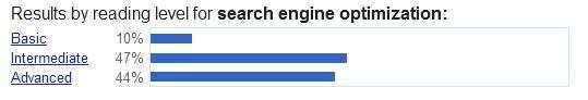 Search Engine Optimization Reading Level